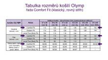 Olymp Comfort Fit Rybia kosť – svetlomodrá košeľa s bodkami a vnútorným golierom - predĺžený rukáv