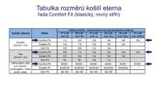 Eterna Comfort Fit - Uni Popeline - svetlomodrá - krátky rukáv